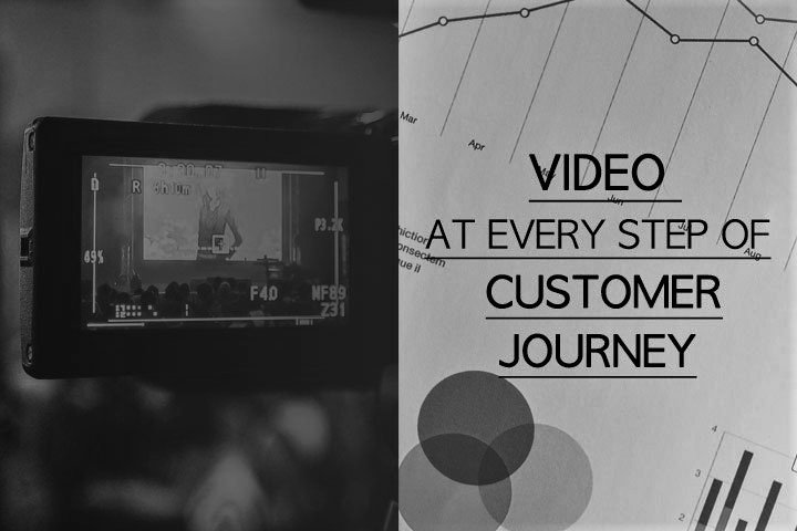 What Is Customer Journey and How Video Can Energise It